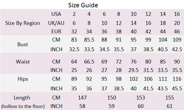 G size guide - numbers