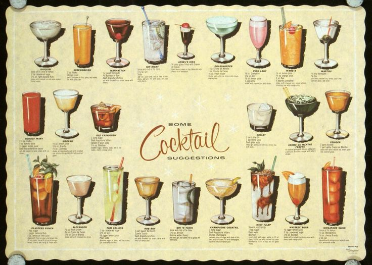 Cocktails popular in the 1950s